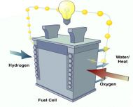 fuel-cell-how-it-works-01